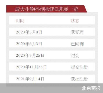 http://www.k2summit.cn/qichexiaofei/3487652.html