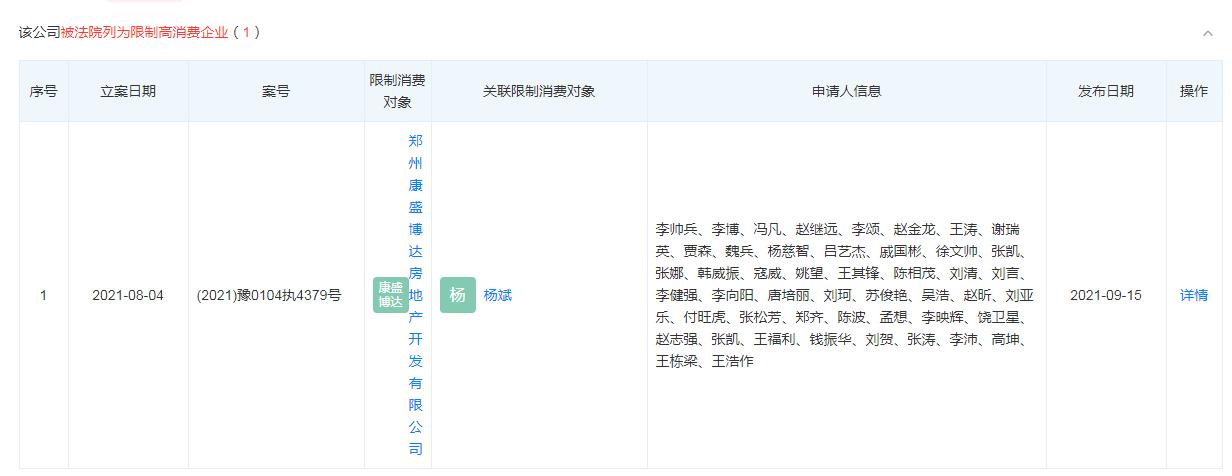 """失信后,鑫苑旗下郑州康盛博达房地产开发有限公司又被""""限高""""!"""