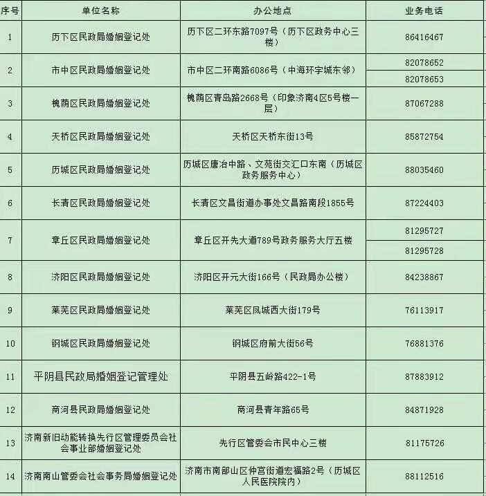 """""""中秋""""""""国庆""""济南这些婚姻登记处上班,记得提前预约"""