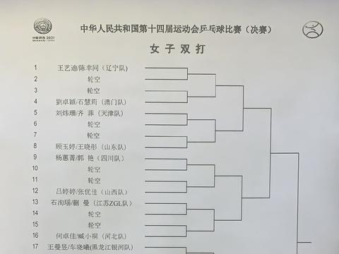 朱雨玲退出所有比赛!孙颖莎三项均是2号种子,陈梦王曼昱同半区