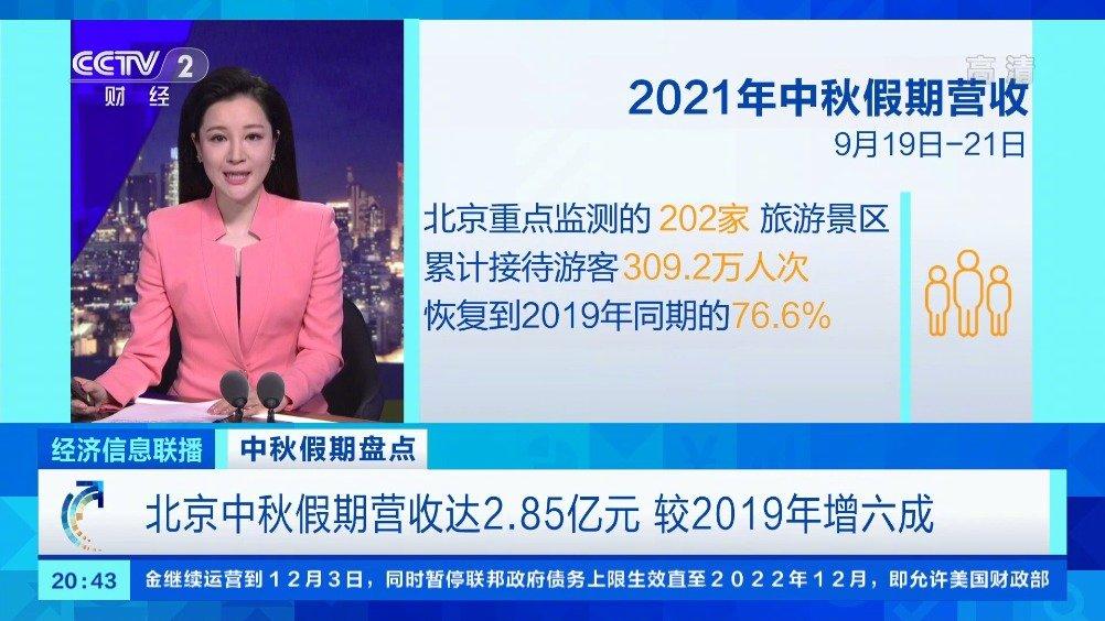 中秋假期国内旅游收入超370亿元北京中秋假期营收比2019年增六成