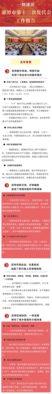 一图速读湘潭市第十三次党代会工作报告(五年答卷篇)
