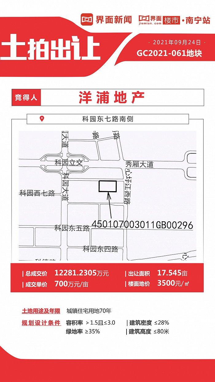 1.23亿!南宁洋浦地产底价摘牌高新区18亩纯住宅用地