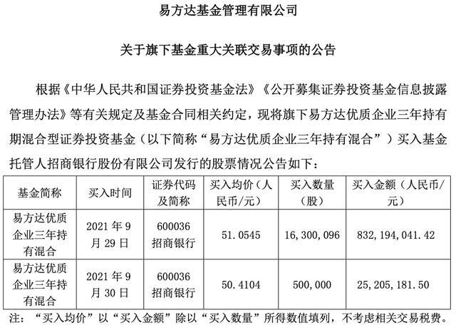 """""""公募一哥""""张坤出手了,节前两天买入招商银行A股超8亿元"""