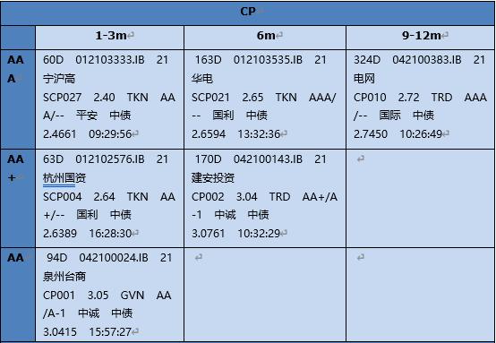 【银华基金】交易日报2021-10-11