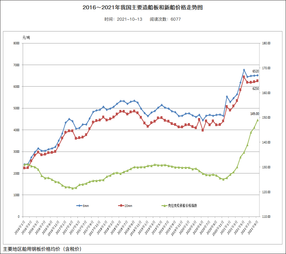 中国船舶工业行业协会网站截图