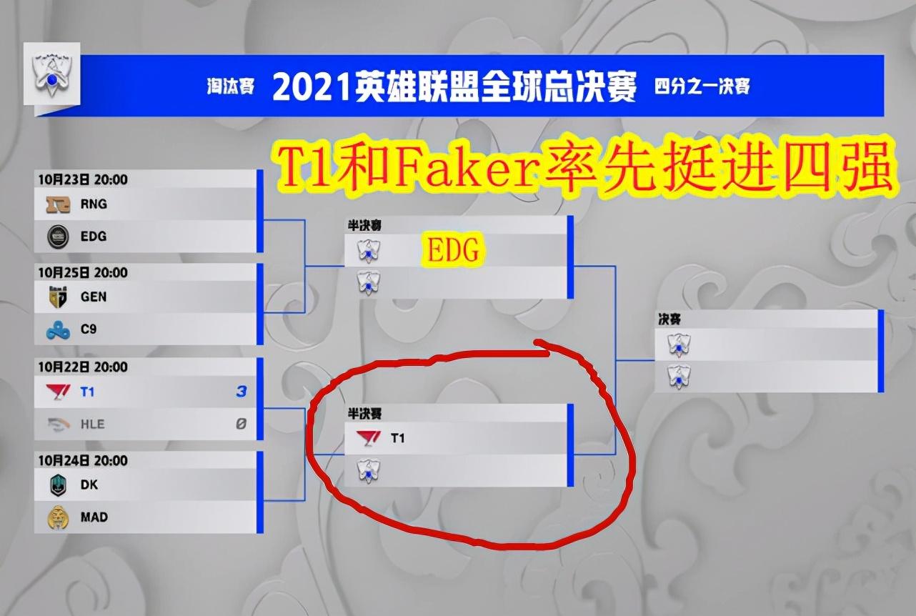 S11全球总决赛:EDG击败RNG纪录晋级4强!看完后,网友有点慌