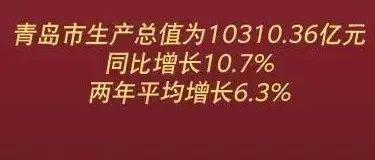 10310.36亿元!青岛2021年前三季度生产总值数据出炉