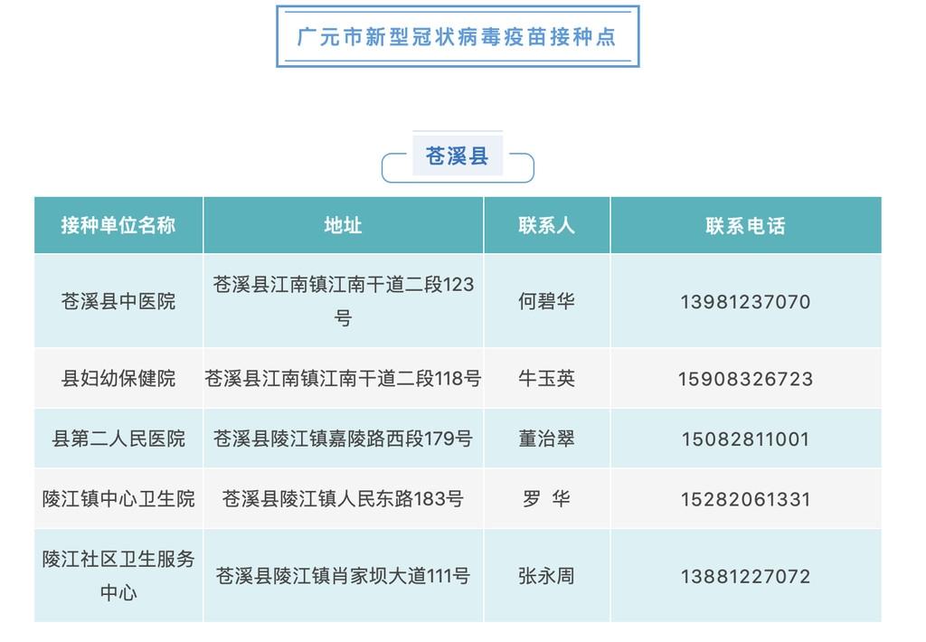 广元市公布35个新冠疫苗接种点