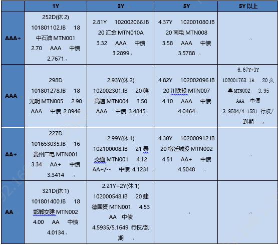 交易日报 2021-1-11