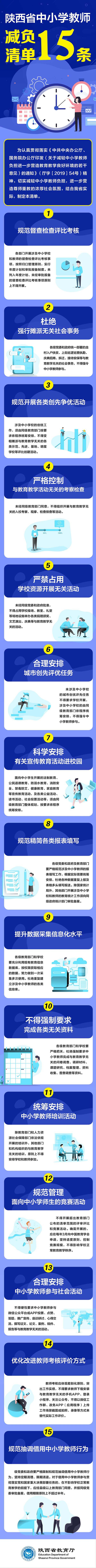 为中小学教师减负,陕西发布15条清单