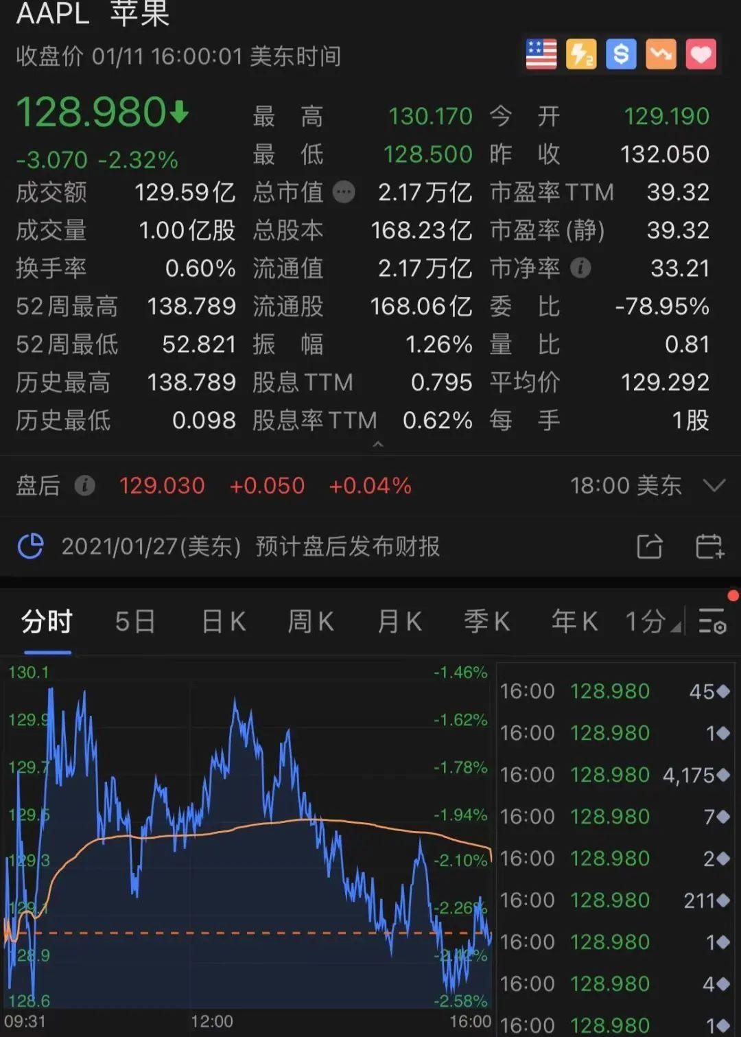 """大成每日资讯   新年首周""""零容忍""""重拳出击,资本市场监管效能持续提升"""