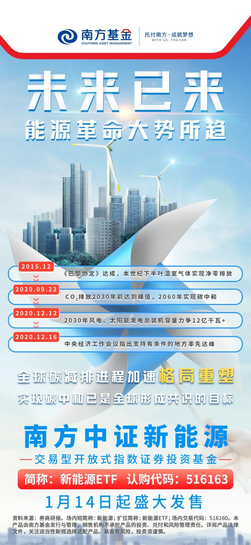 新能源长期机会在于核心资产丨南方观点