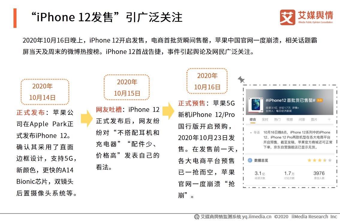 2020Q4iPhone12系列在华销售1800万部,iPhone12热点监测及网民调研分析