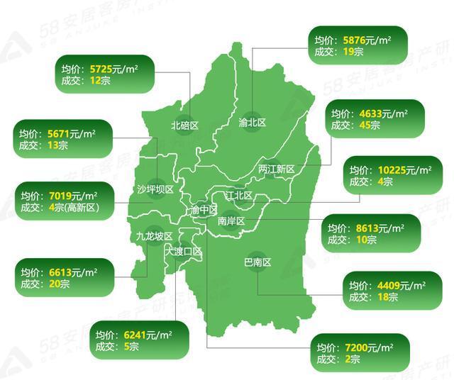 58同城、安居客《2020重庆理想安居报告》:改善型房源开始逐渐占领市场