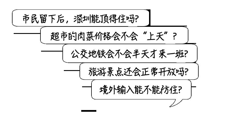 深圳通报防疫情况:67名跨境司机被永久除名,春节超市不歇业图片