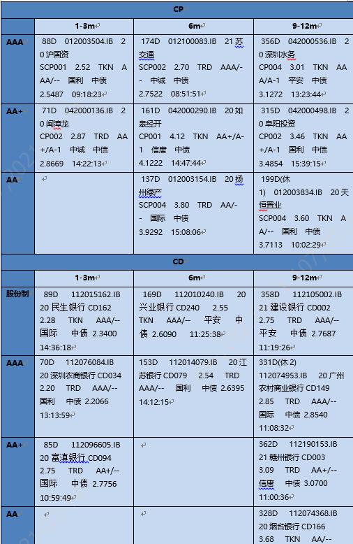 交易日报 2021-1-14