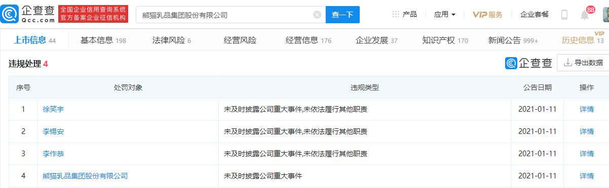熊猫乳品收政府补助涉嫌信披违规,公司及高管收警示函