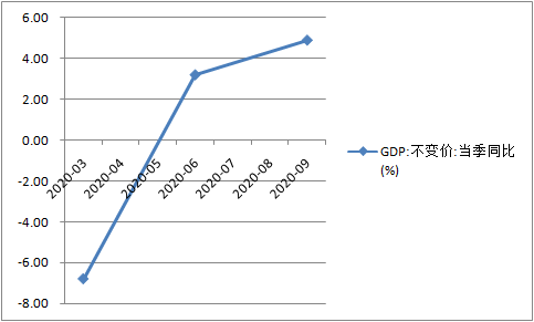 永新gdp2020_再见2020你好2021图片