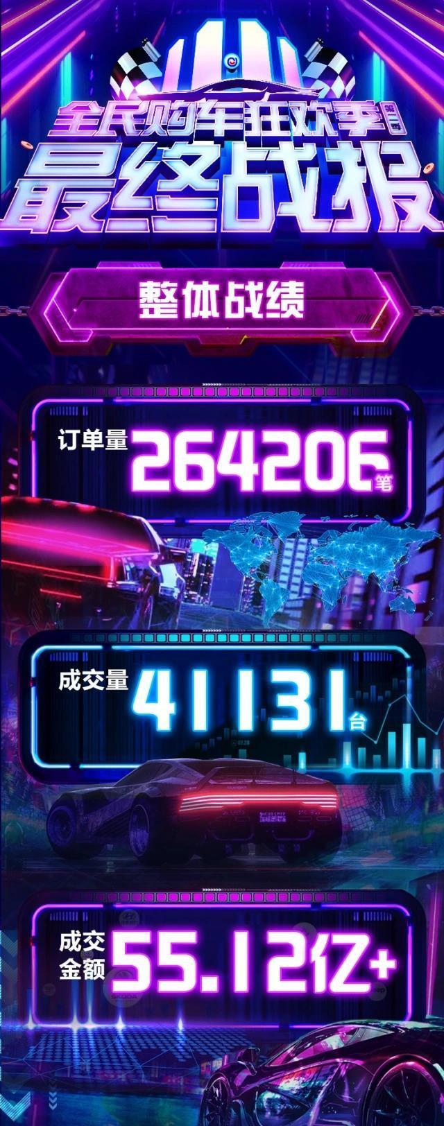 """易车获颁""""2020汽车数字化营销平台奖"""",做数字化营销的实战派"""