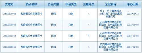 扬子江、石药超10家药企报产