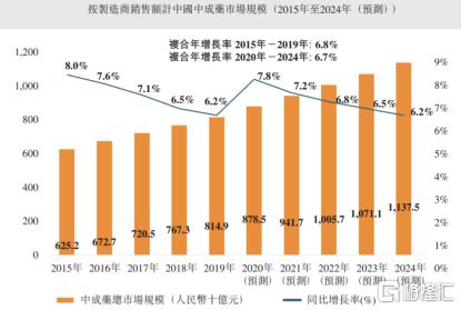 现代中药集团(1643.HK):东北中成药企今日登陆港交所,暗盘大涨17.8%