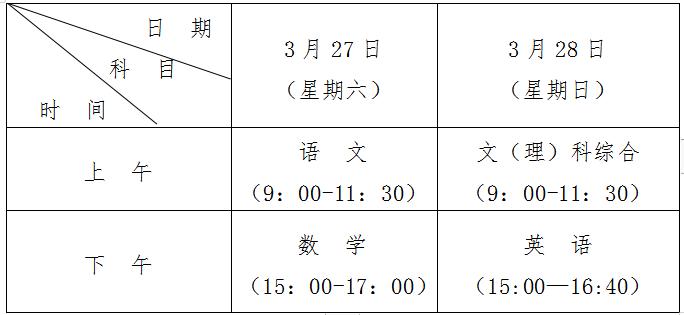 贵州省2021年普通高考适应性测试2月22日起开始报名