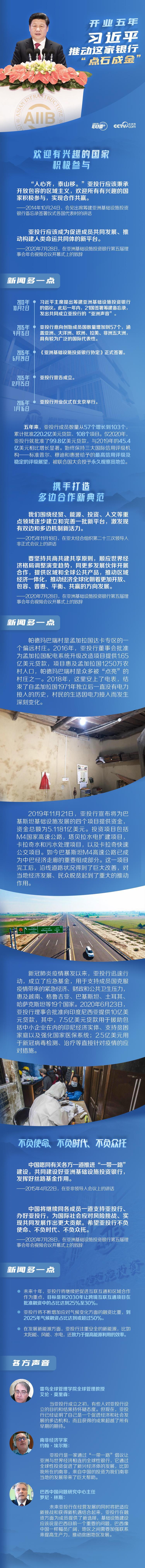 """开业五年 习近平推动这家银行""""点石成金""""图片"""