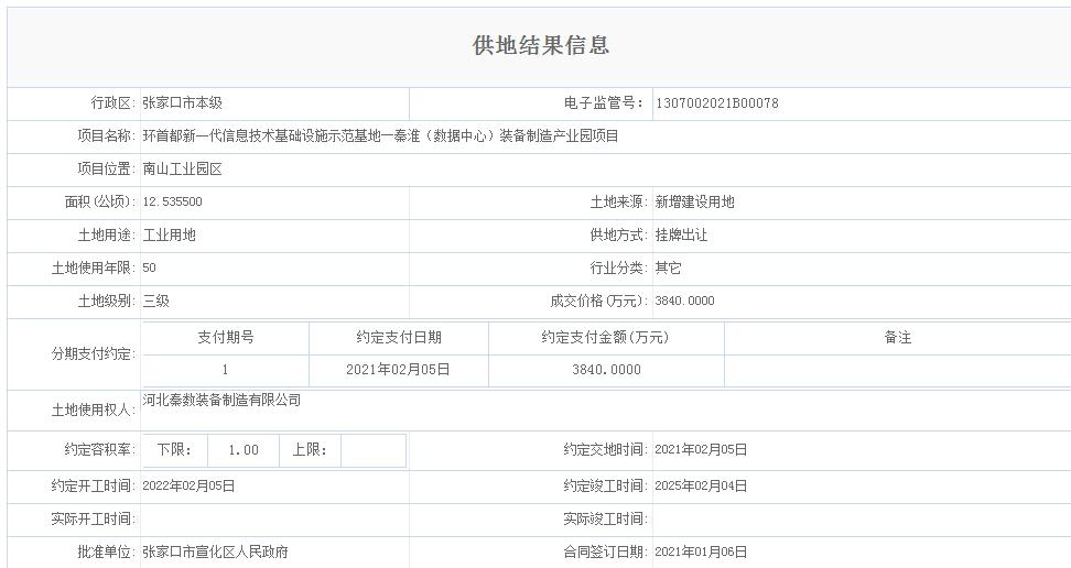 1月张家口一区环首都秦淮大数据示范区拿地公示