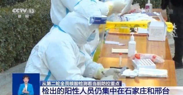 从第二轮全员核酸检测看石家庄藁城、邢台南宫当前防控重点