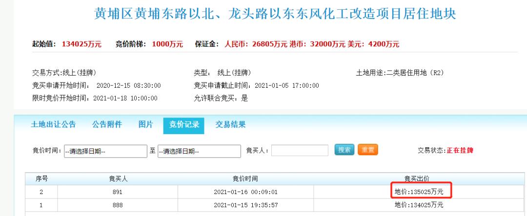 土拍预告|16018元/㎡!黄埔东风化工改造项目宅地获2个报价!