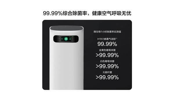 除菌率99.99% 华为智选720全效空气净化器1Pro首销:2199元