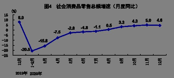 民国人均gdp_世界人均gdp排名