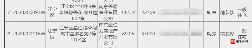 捡漏:南京南站万科、仁恒热盘新挂2套退房接受贷款,买房人已可报名