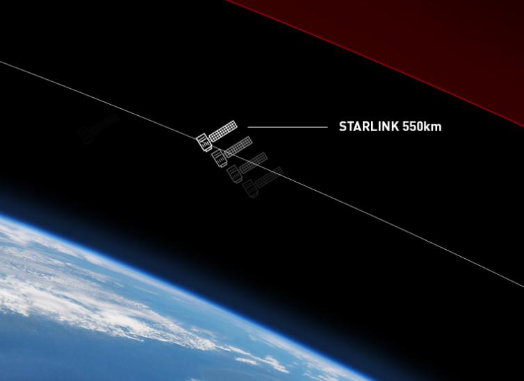 新研究表明:SpaceX星链卫星变暗后仍会干扰天文研究