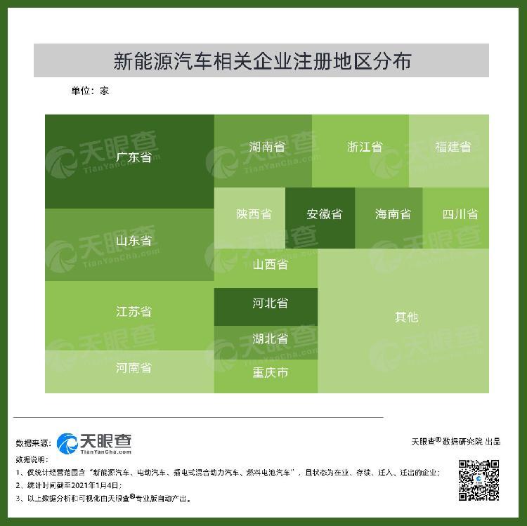 """新能源汽车产销创历史新高 川渝两地是成长""""沃土"""""""
