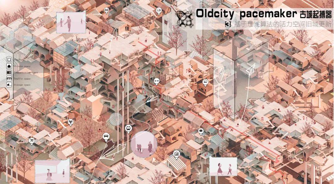2020霍普杯一等奖解读:《古城起搏器》,城市乌托邦