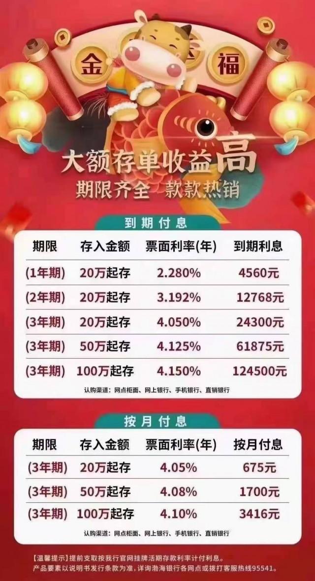 渤海银行烟台分行:大额存单期限齐全 款款热销