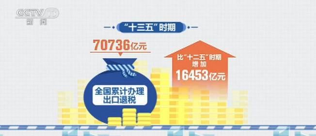 国家税务总局:2020年全年办理出口退税14549亿元