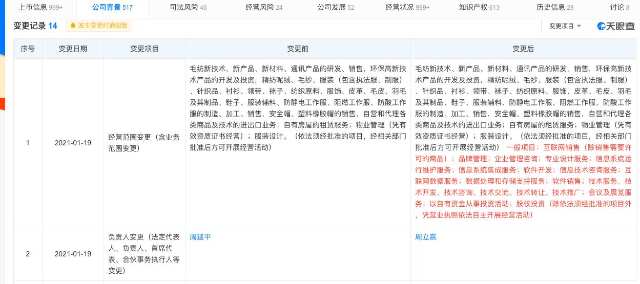 海澜之家发生工商变更,新任董事长周立宸接任公司法定代表人