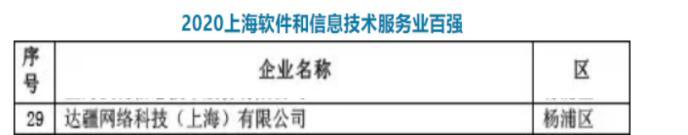 """技术驱动创新,达达集团获评上海软件和信息技术服务业""""双百""""企业"""