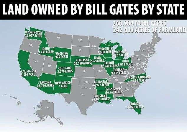比尔盖茨成美国最大农场主:富人繁华依旧,徒留底层萧条