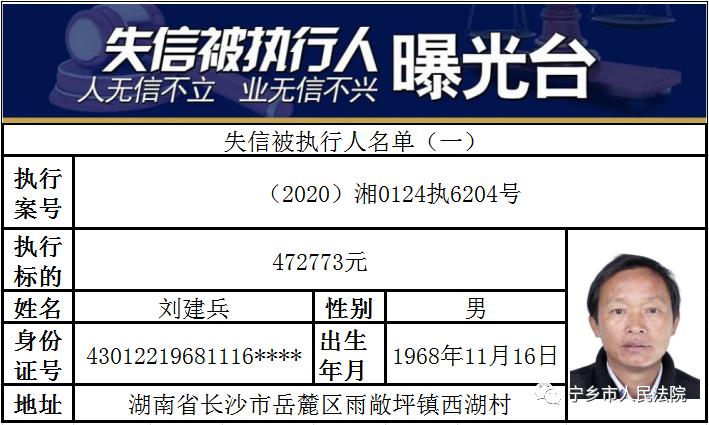 2021年宁乡法院第一批失信被执行人名单