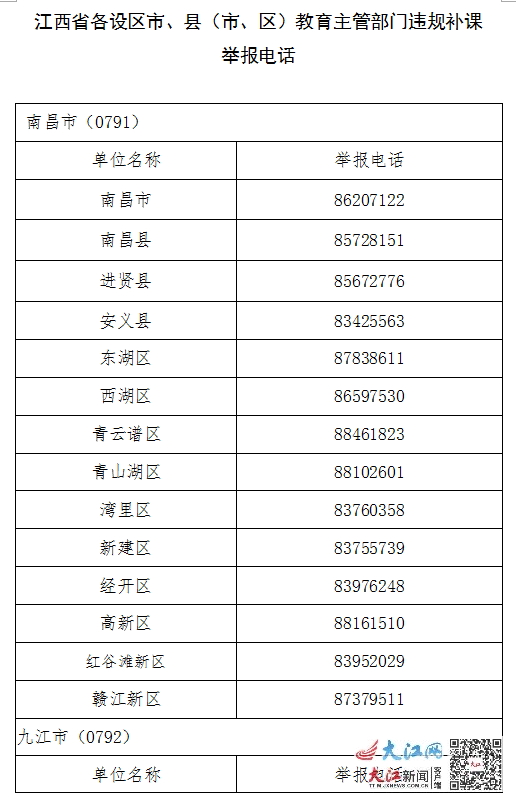 江西严禁中小学寒假违规补课 公布135个举报电话!