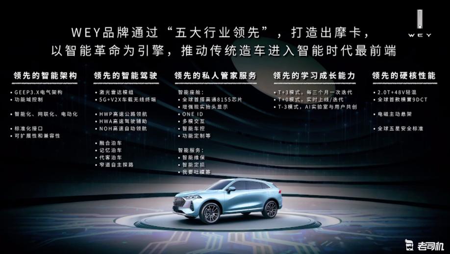 全系采用混合动力系统 WEY全新SUV摩卡实车亮相