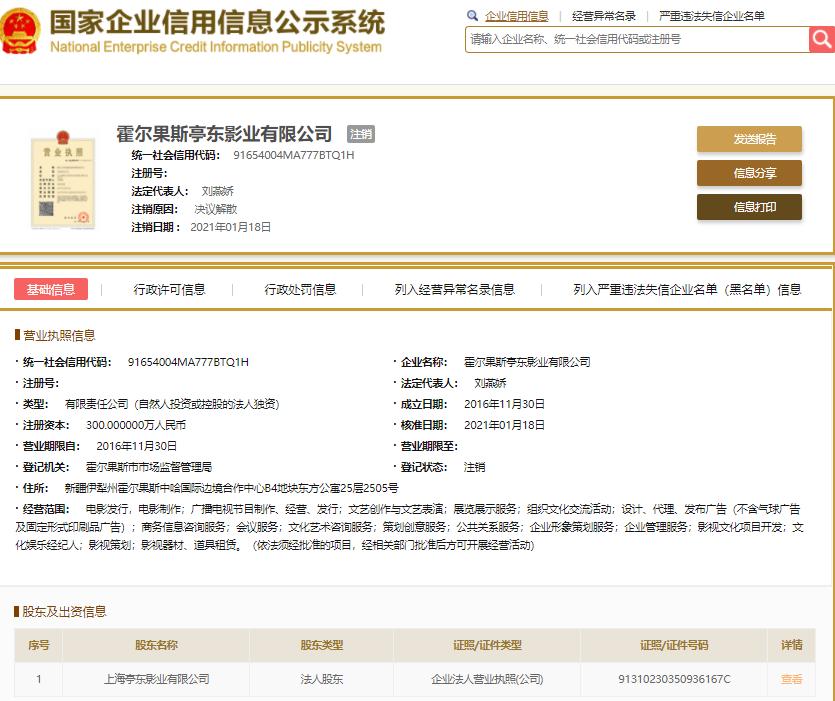 霍尔果斯亭东影业有限公司注销,该公司最终受益人为韩寒