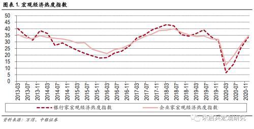 中银宏观点评四季度央行调查问卷:居民储蓄倾向上升,关注释放内需的政策举措
