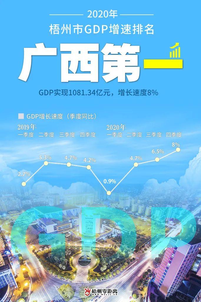 梧州gdp_2020年广西各市七普人口和人均GDP,南宁十年增加208万人!(2)