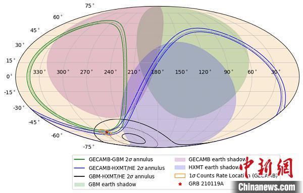 """""""极目""""卫星独立定位以及跟其他望远镜的联合定位。中科院高能所 供图"""