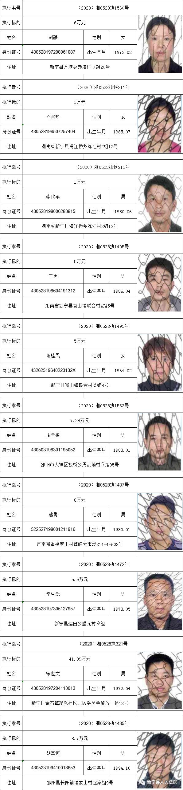湖南省新宁县人民法院失信被执行人名单 (2021年第1期)